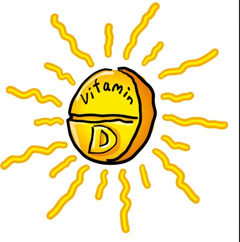 витамин Д, фибромиалгия
